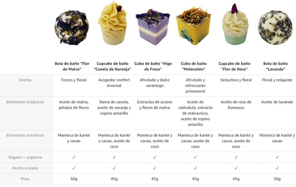 bombones-de-baño-aromas-bombas-aceites-jabon-satin-naturel-2019-pequeño