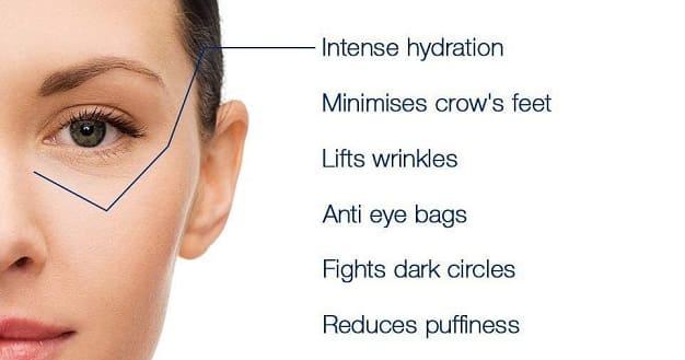 acido hialuronico en ojeras